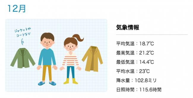 12月の沖縄の気候と服装